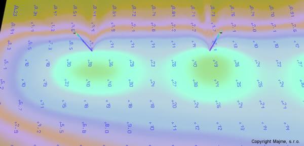 Porovnanie svetla 30 a 50W modelu