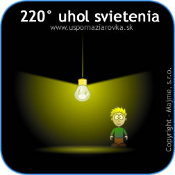 Uhol svietenia LED žiarovky do priestoru je 220 stupňov